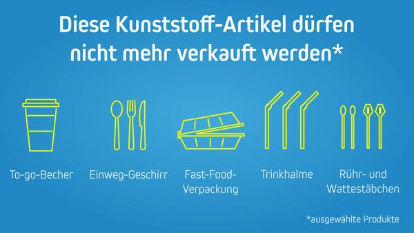 Einweg-Kunststoffverbot_Bundesregierung_tiny