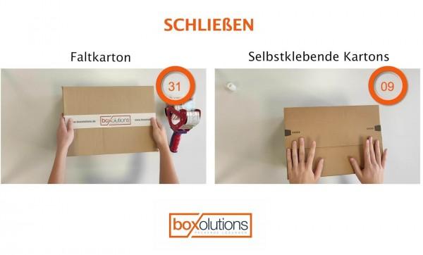 Boxolutions-Kartonvergleich-SKvsFK_